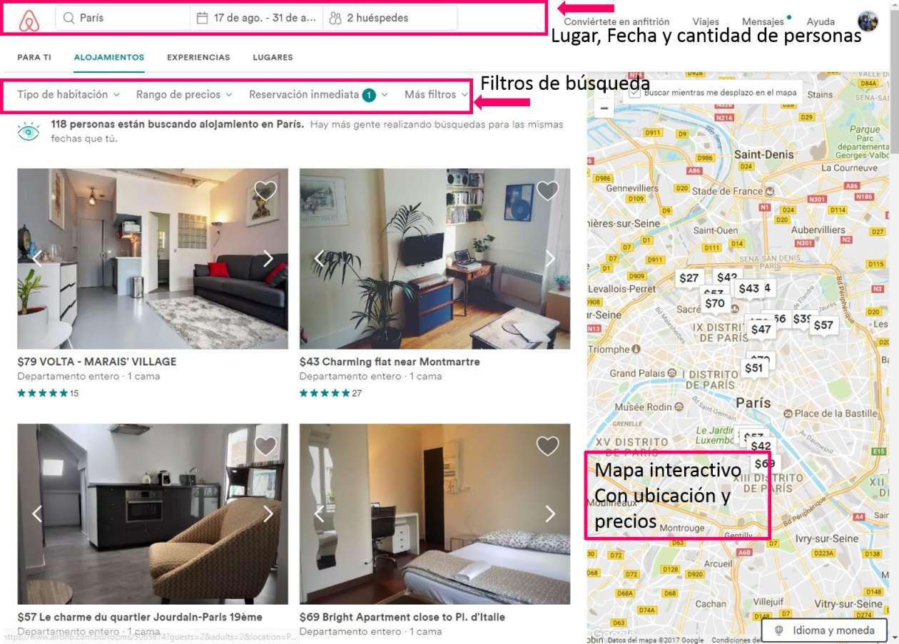 busqueda airbnb