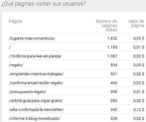 visibilidad web 2