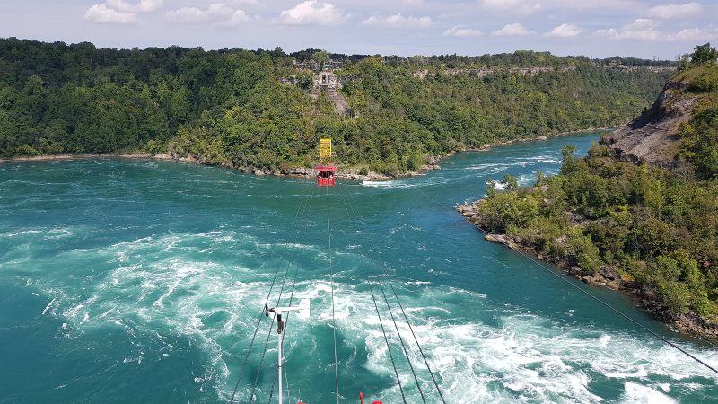 Whirlpool Rapids Cataratas del Niágara desde Canadá